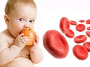 Панкреатин ребенку 2 года доза