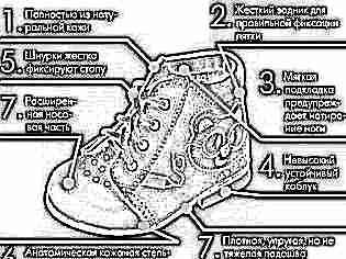 Эквино вальгусная деформация стопы