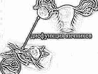 Овариамин препарат при климаксе