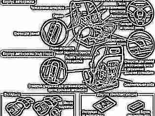 Автокресло мишутка 9 36 кг инструкция