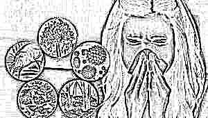 Психосоматика аллергических заболеваний