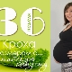 36 неделя беременности: что происходит с плодом и будущей мамой?