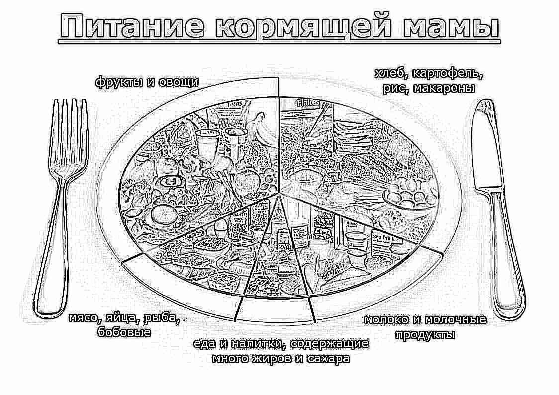 Питание и рацион кормящей мамы, меню.