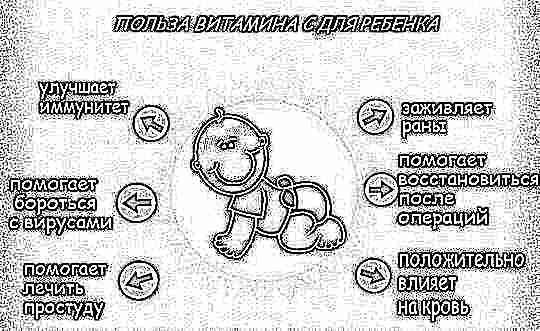 vitamin-d-dlya-spermi
