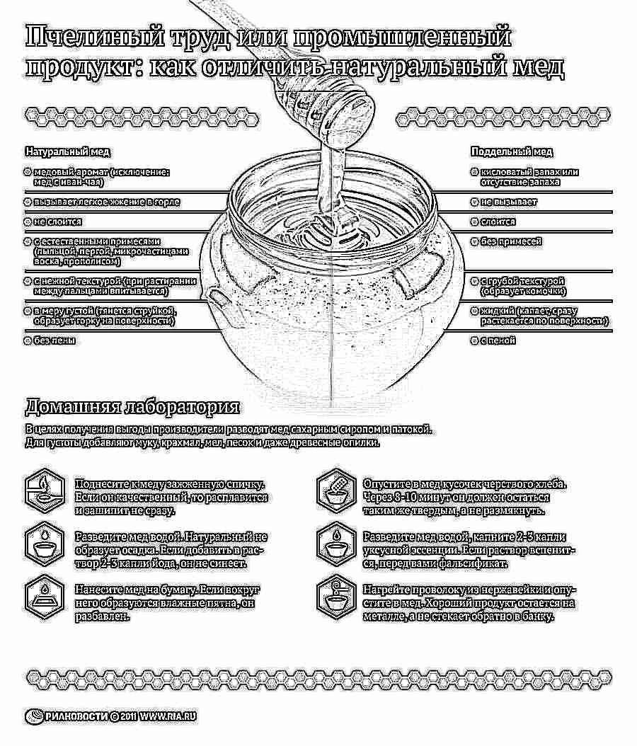 Как проверить натуральный ли мёд в домашних