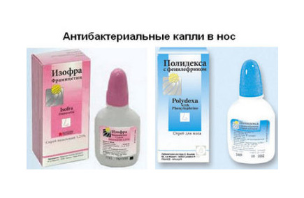 Капли внос с антибиотиком