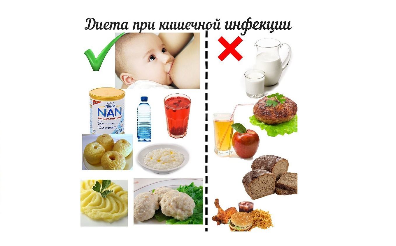 меню питания при повышенном холестерине
