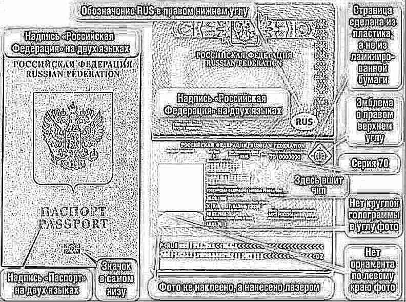 Цена и как сделать загран паспорт