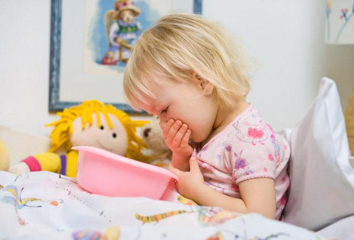 Как лечить рвоту у ребенка в домашних условиях