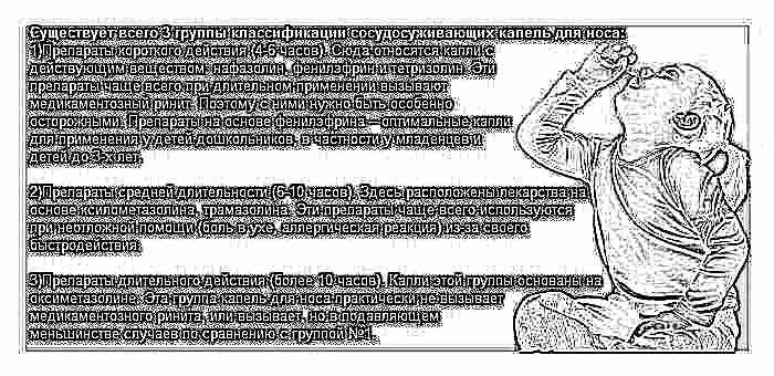 чемпионат не могу отвыкнуть от капель в нос Мира, район Мещанский