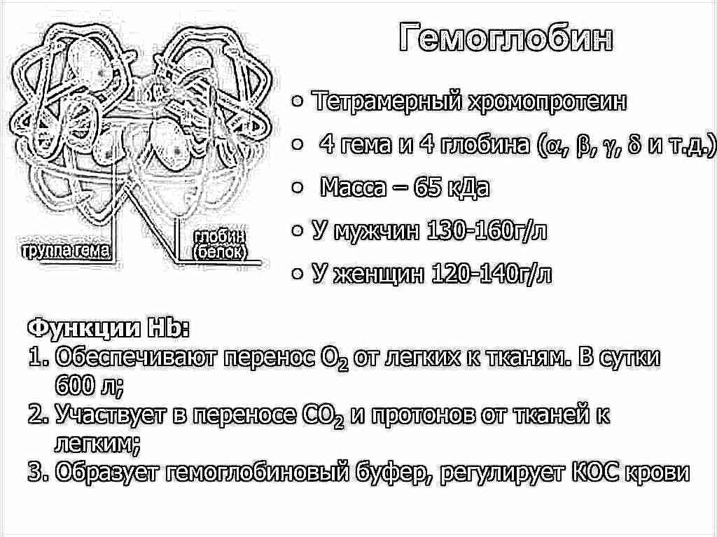 Причины низкого гемоглобина у беременных 86