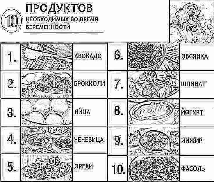 Продукты не рекомендуемые беременным 89