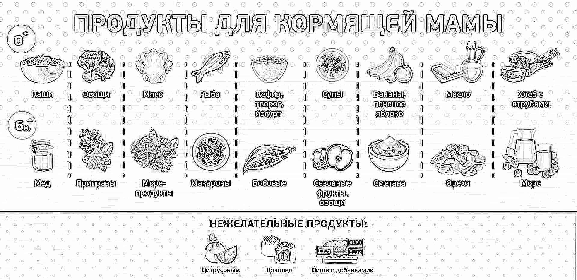 Со второго-третьего месяца — морковь, свеклу, тыкву.