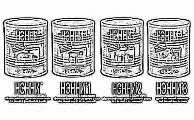 Детские смеси на козьем молоке НЭННИ