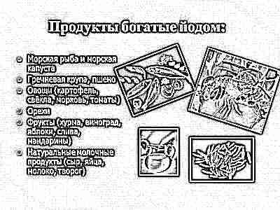 Витамины богатые йодом
