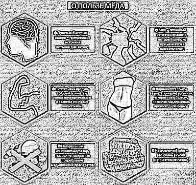 Можно ли детям мед при простуде