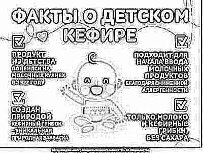 Питание ребенка 1 год кефир