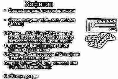 Хофитол инструкция по применению аналоги цена