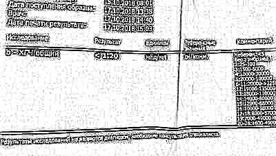 Цена теста клеар блю с определением срока