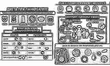 Диета при панкреатите у детей: примерное меню при остром и реактивном панкреатитах поджелудочной железы