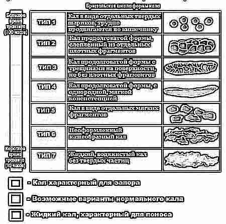 Микроклизма для детей микролакс
