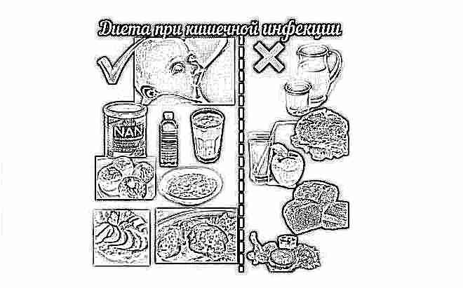 Можно ли есть бананы при кишечной инфекции. Питание и диеты для ребенка при кишечной инфекции