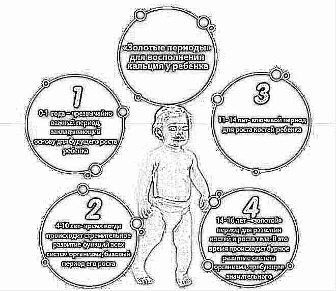 Глюконат кальция детям дозировка — Твоя аллергия