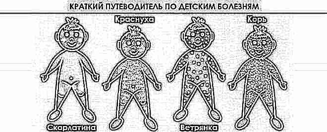 Язык при краснухе у детей 9