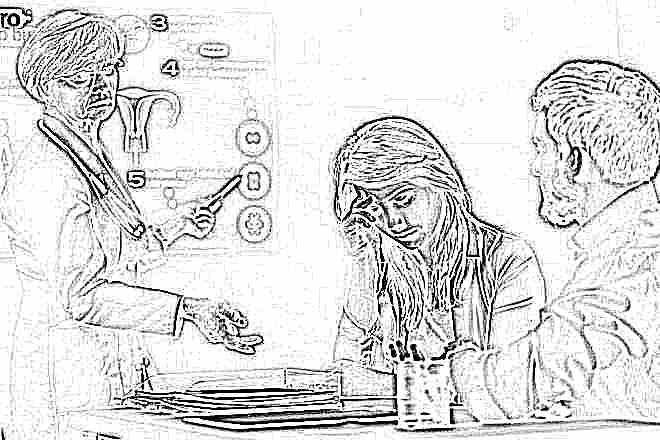 Беременность отслоение плаценты гематома