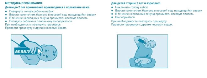 Аквалор душ инструкция по применению
