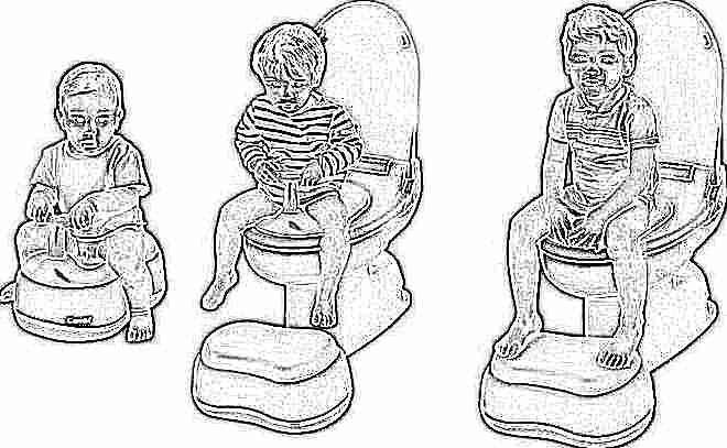 Как правильно выбрать сиденье (стульчак) для унитаза.